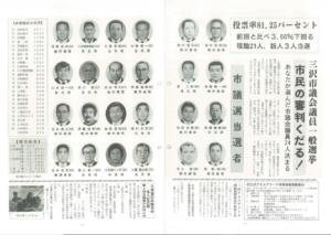 1996年三沢市議会議員選挙